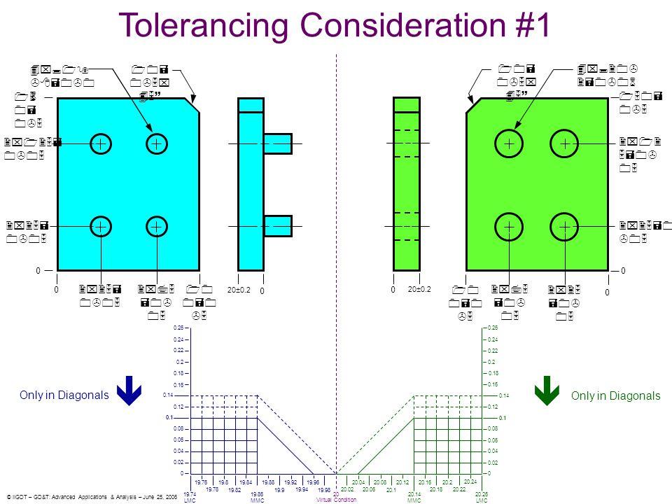 Tolerancing Consideration #1
