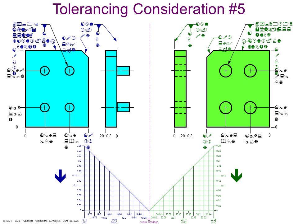 Tolerancing Consideration #5