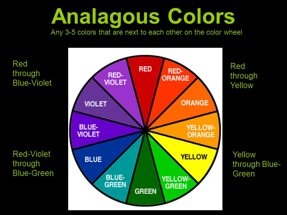 Analagous Colors Red through Blue-Violet Red through Yellow