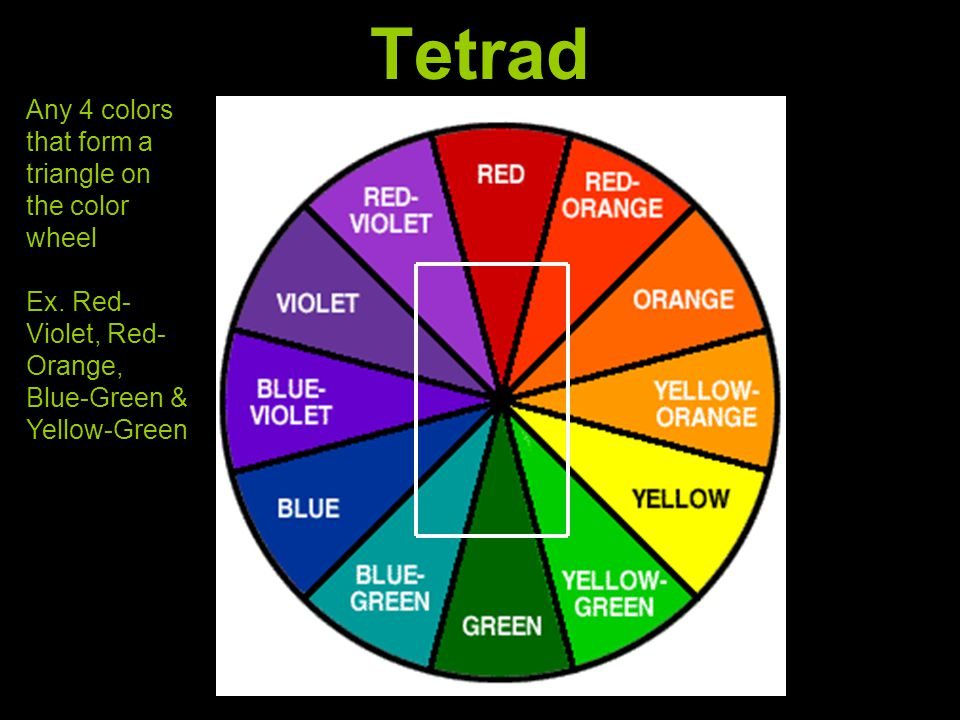 Tetrad Any 4 Colors That Form A Triangle On The Color Wheel