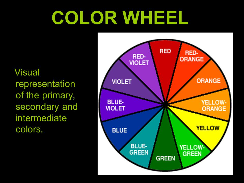 4 COLOR WHEEL Visual Representation Of The Primary Secondary And Intermediate Colors
