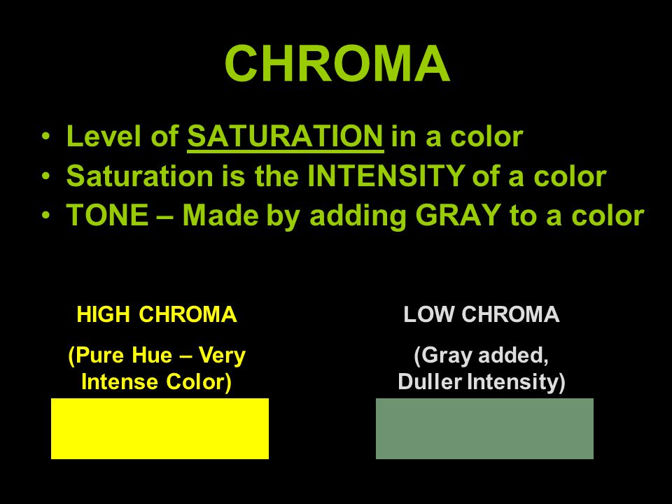 (Pure Hue – Very Intense Color) (Gray added, Duller Intensity)