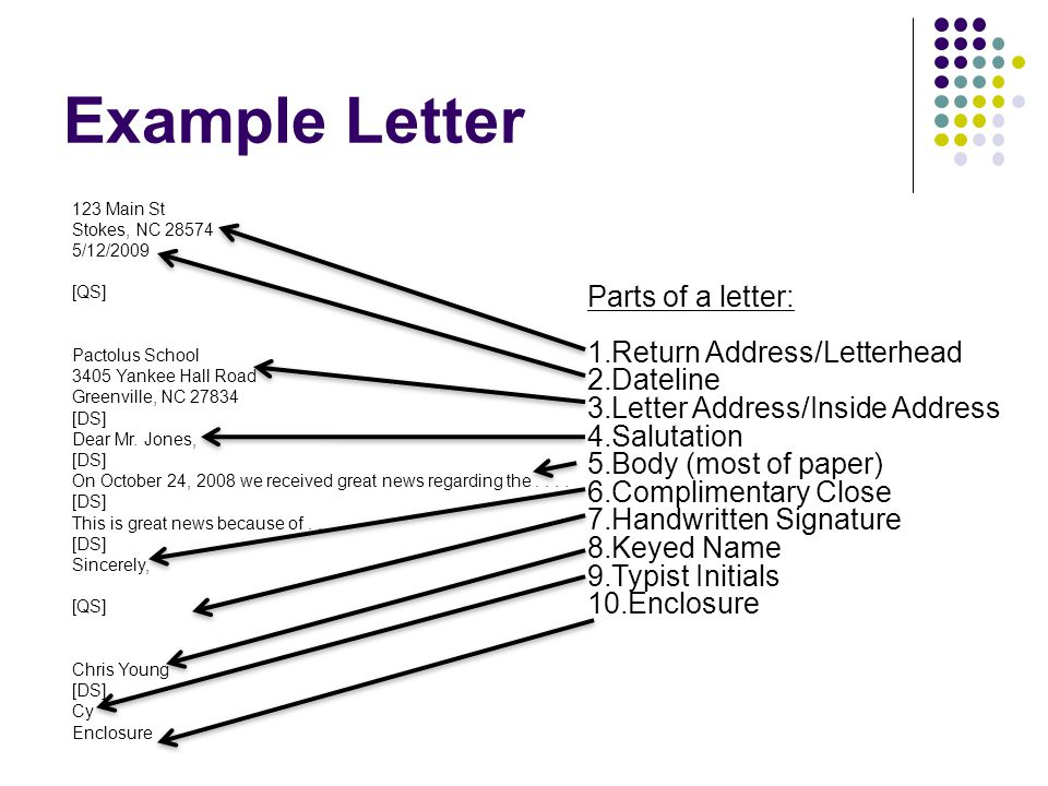 Business letters a how to ppt video online download 19 example letter parts altavistaventures Gallery