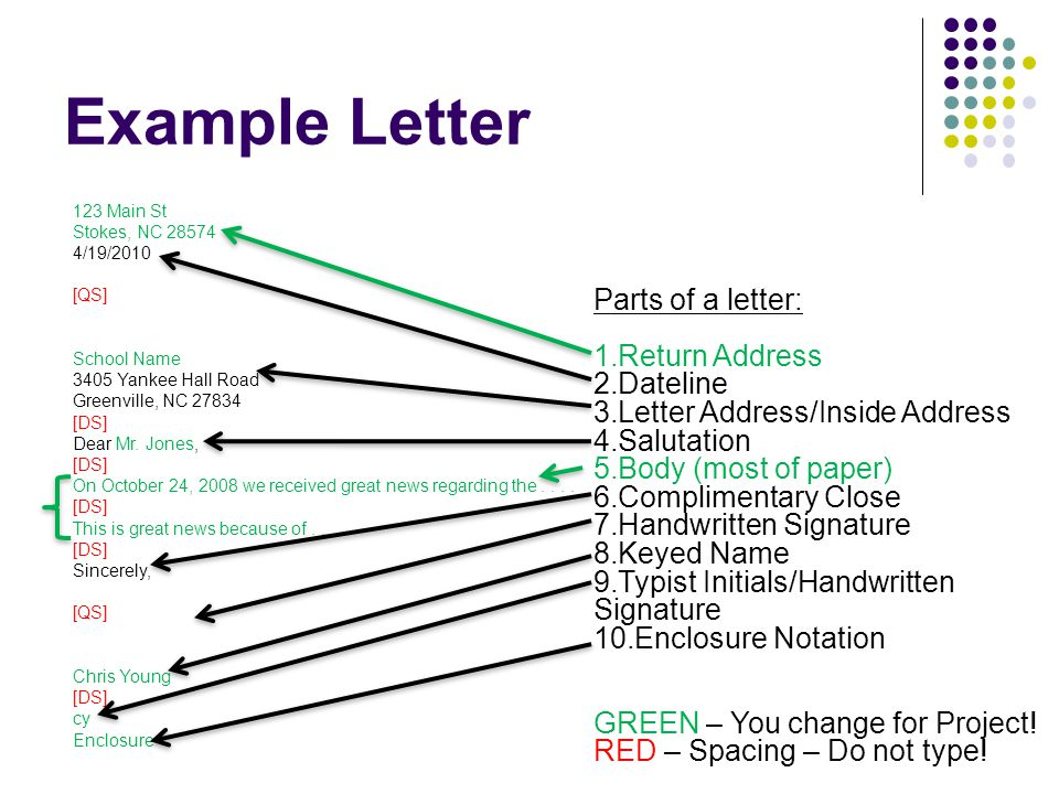 Example Letter Parts of a letter: Return Address Dateline