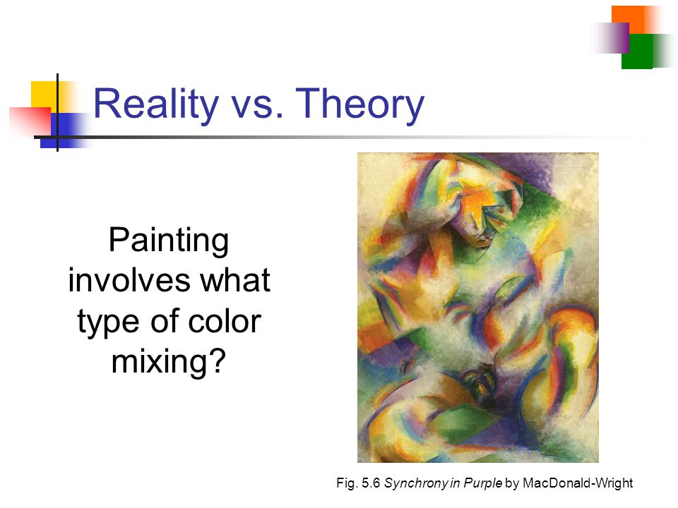 Painting involves what type of color mixing