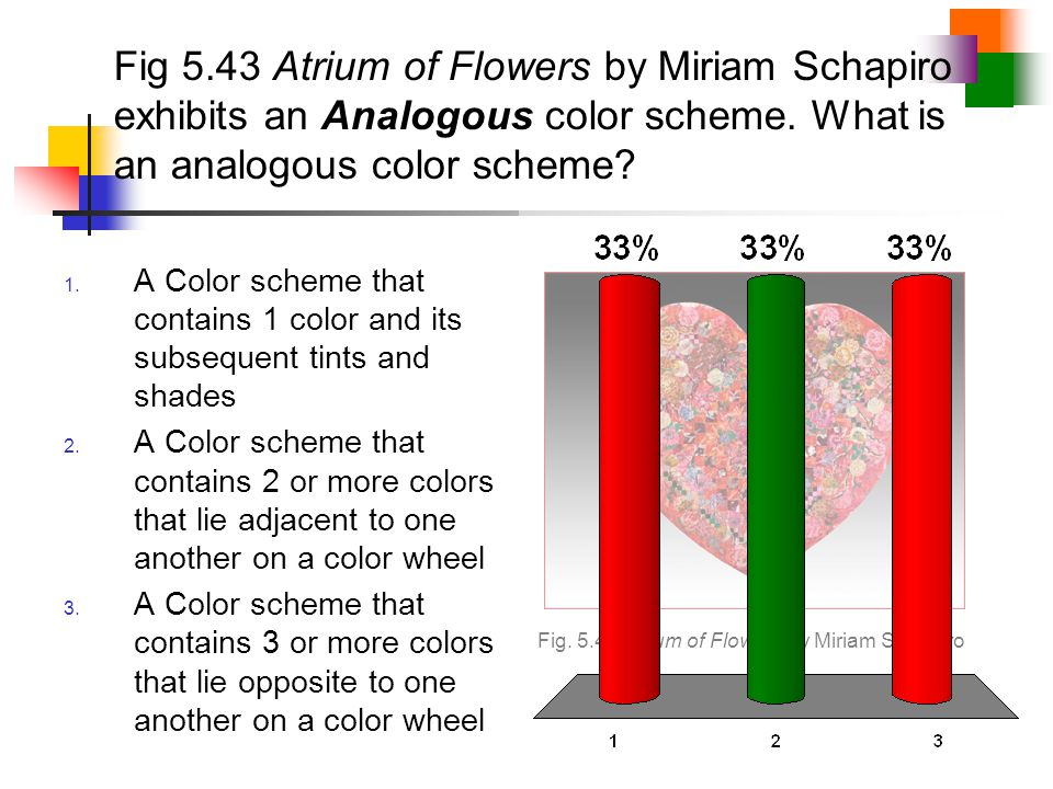 Fig 543 Atrium Of Flowers By Miriam Schapiro Exhibits An Analogous Color Scheme What Is
