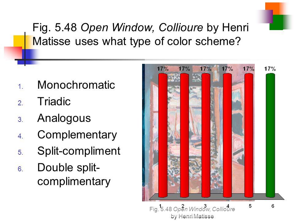 Fig. 5.48 Open Window, Collioure