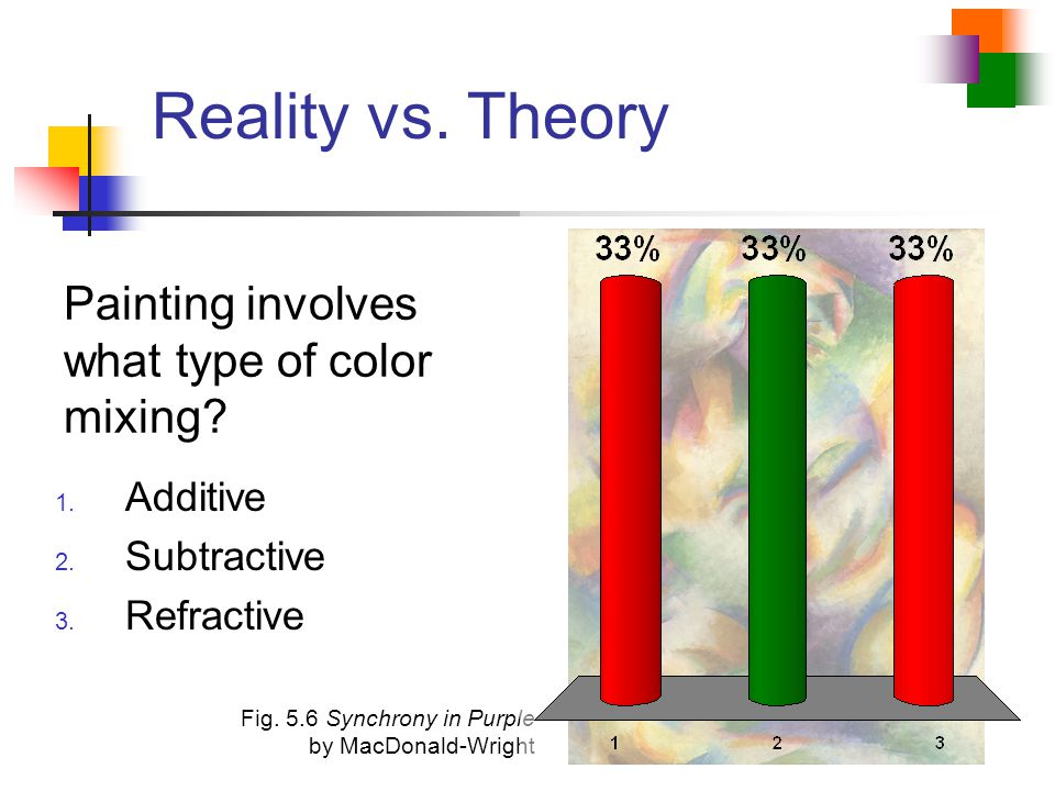 Reality vs. Theory Painting involves what type of color mixing