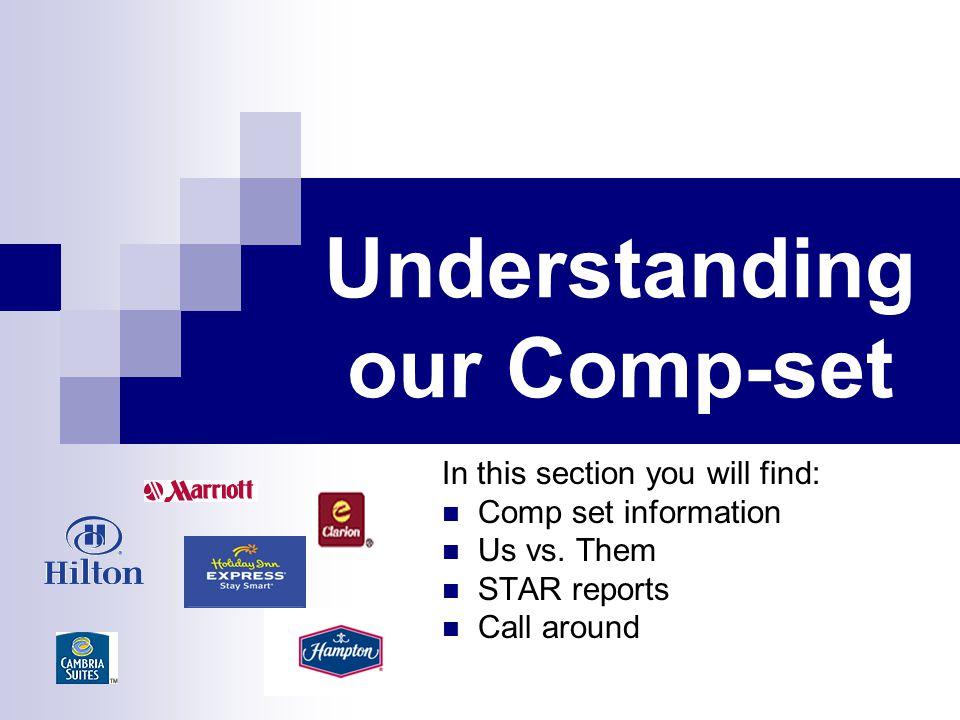 Understanding our Comp-set