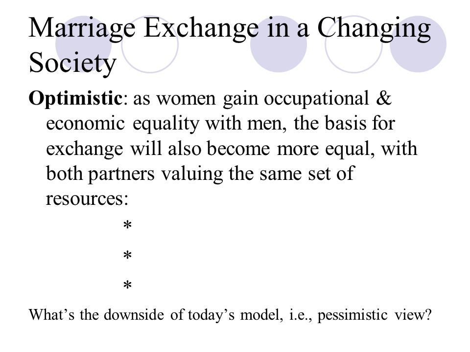 Marriage Exchange in a Changing Society