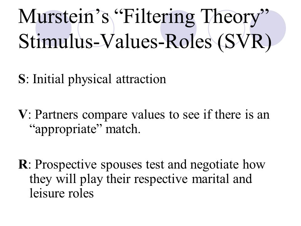 Murstein's Filtering Theory Stimulus-Values-Roles (SVR)