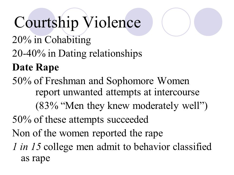 Courtship Violence 20% in Cohabiting 20-40% in Dating relationships