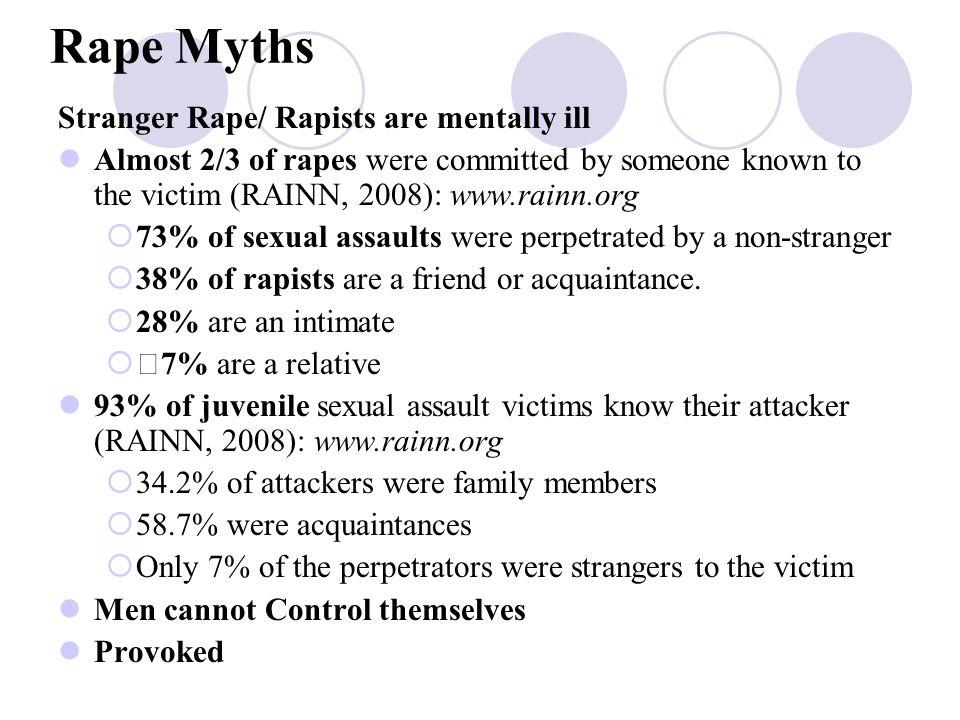Rape Myths Stranger Rape/ Rapists are mentally ill