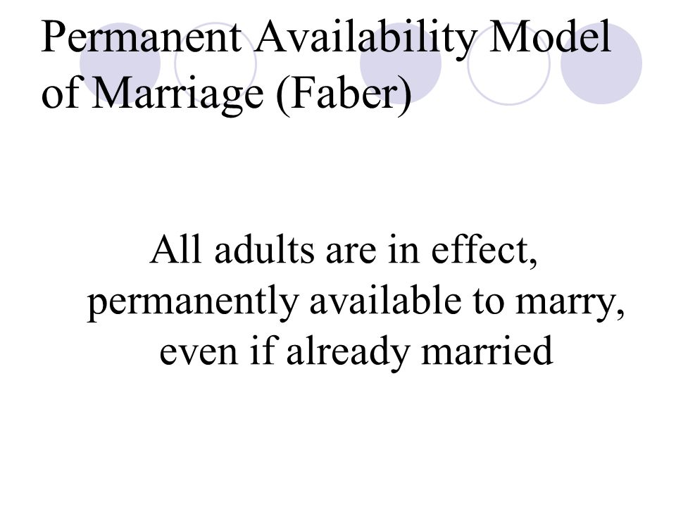 Permanent Availability Model of Marriage (Faber)