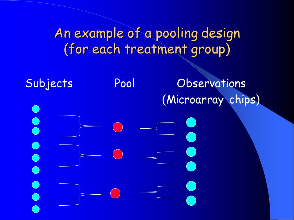 An example of a pooling design (for each treatment group)
