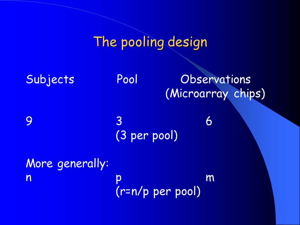 The pooling design Subjects Pool Observations (Microarray chips) 9 3 6