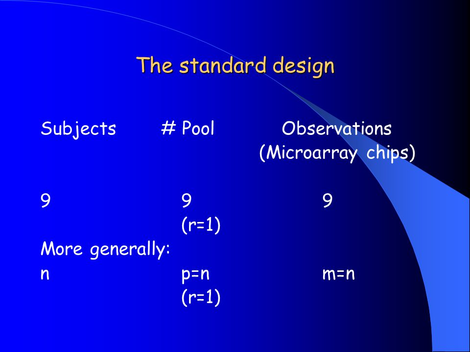 The standard design Subjects # Pool Observations (Microarray chips)