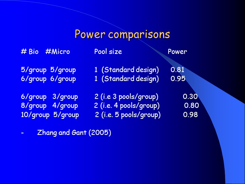 Power comparisons # Bio #Micro Pool size Power