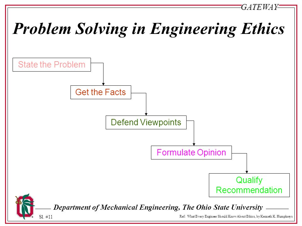 Problem Solving in Engineering Ethics