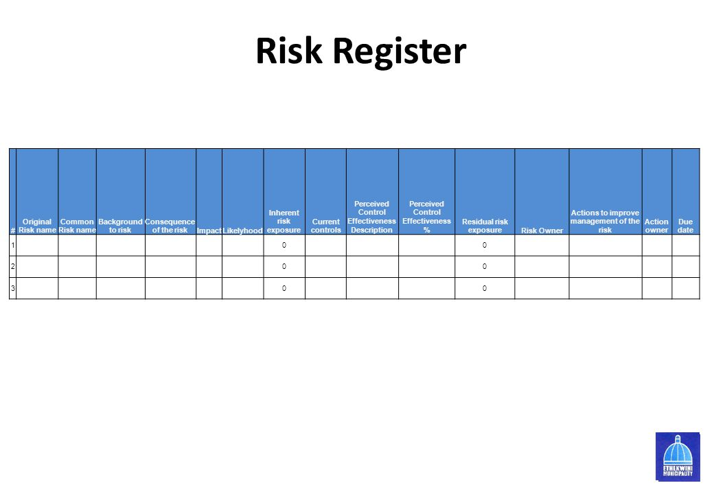 Risk Register # Original Risk name Common Risk name Background to risk