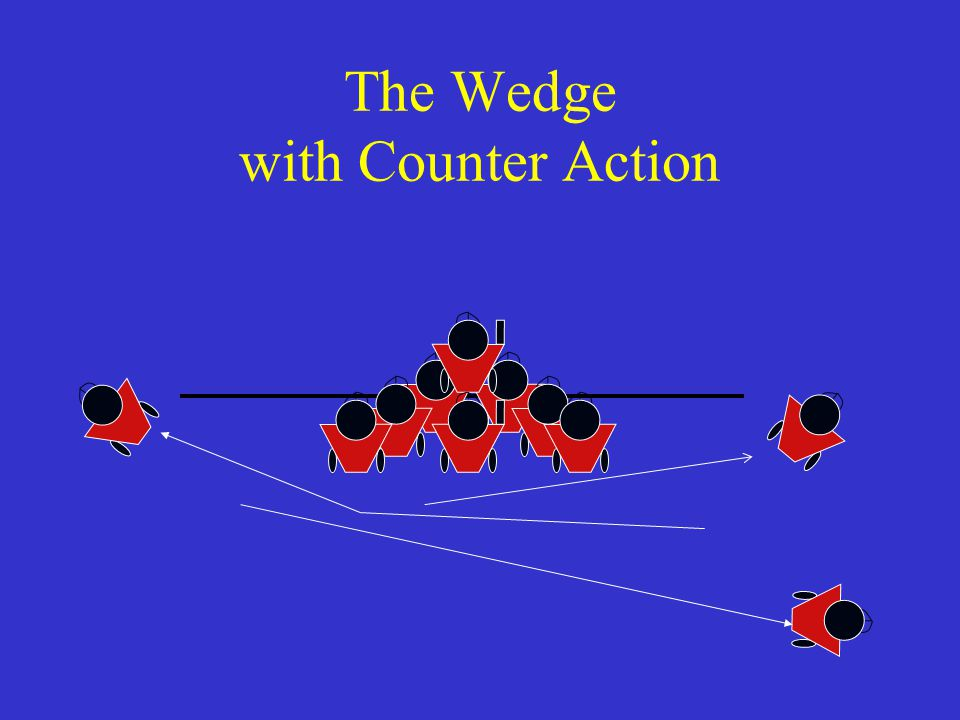The Wedge with Counter Action