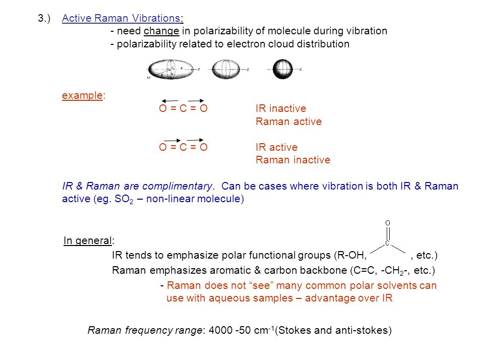 3.) Active Raman Vibrations: