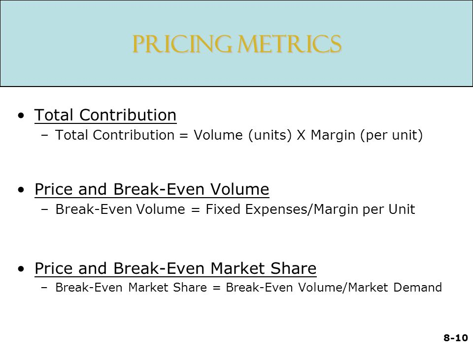 Pricing Metrics Total Contribution Price and Break-Even Volume
