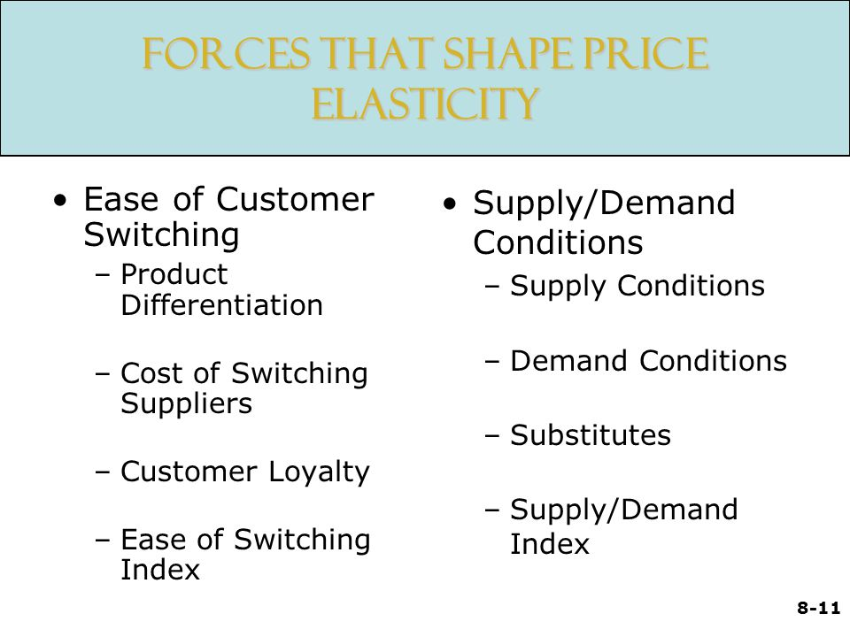 Forces that Shape Price Elasticity