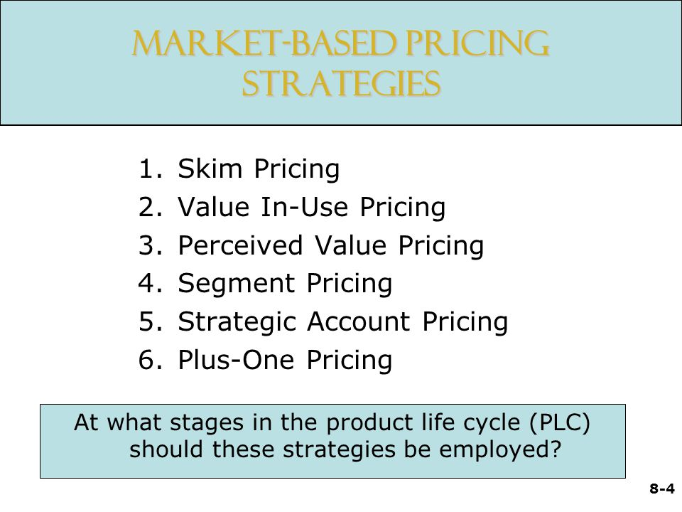 Market-Based Pricing Strategies