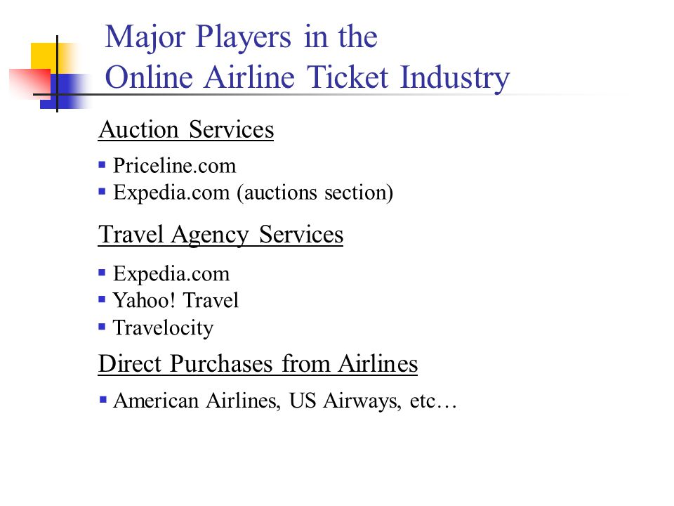Online Airline Ticket Industry