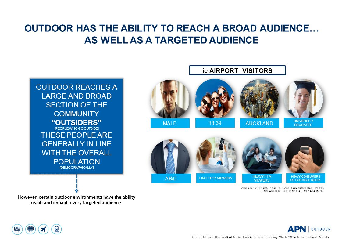 Outdoor has the ability to reach A BROAD AUDIENCE… as well as A targeted audience