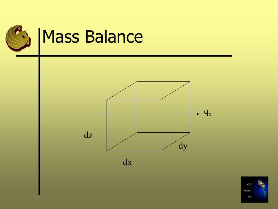 Mass Balance qx dz dy dx