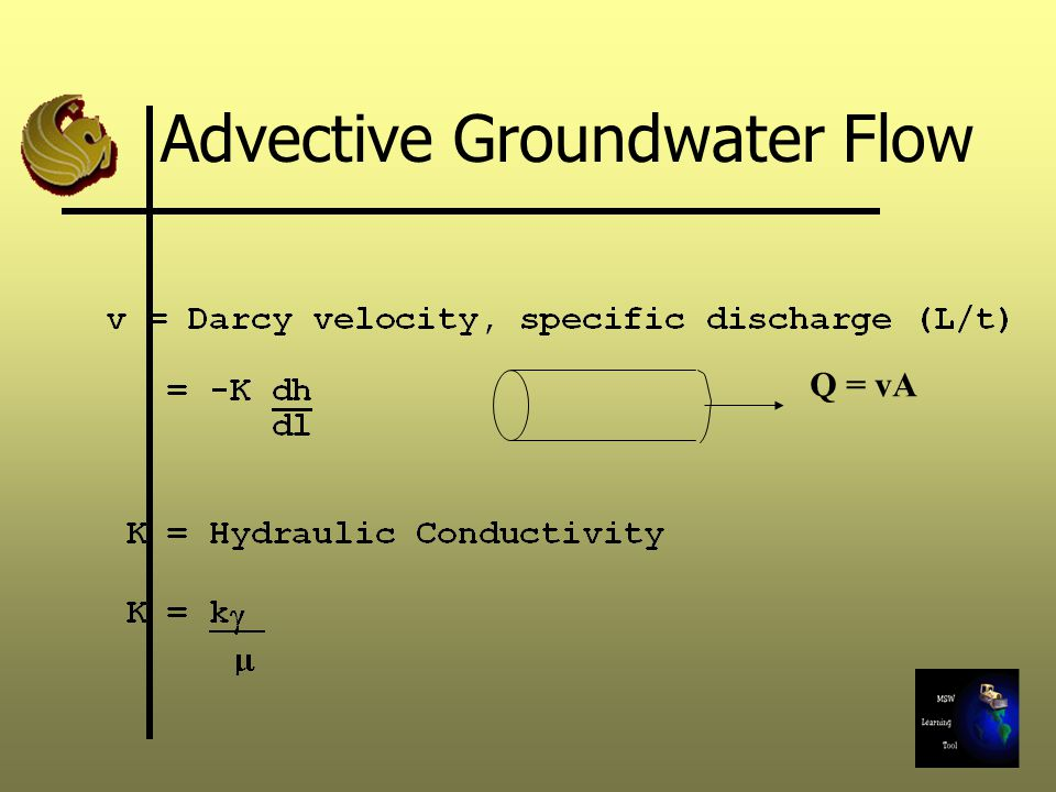 Advective Groundwater Flow