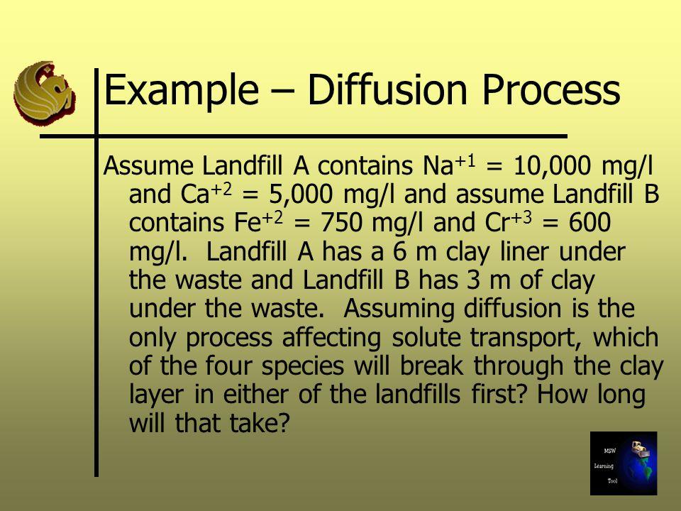 Example – Diffusion Process