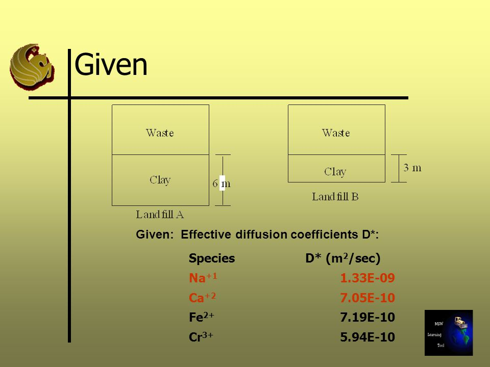 Given Given: Effective diffusion coefficients D*: Species D* (m2/sec)