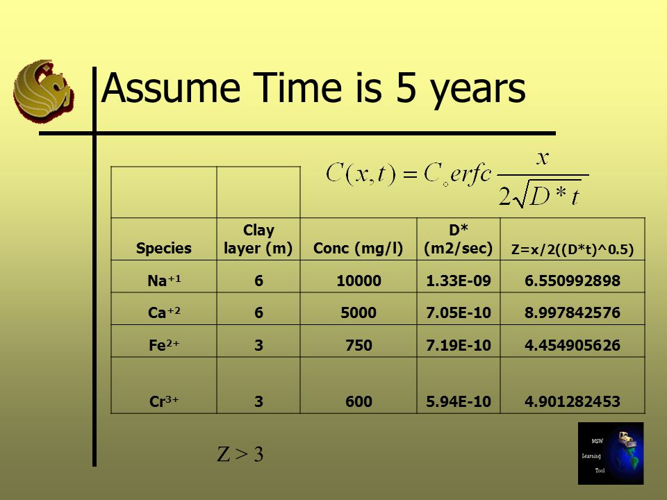 Assume Time is 5 years Z > 3 Species Clay layer (m) Conc (mg/l)