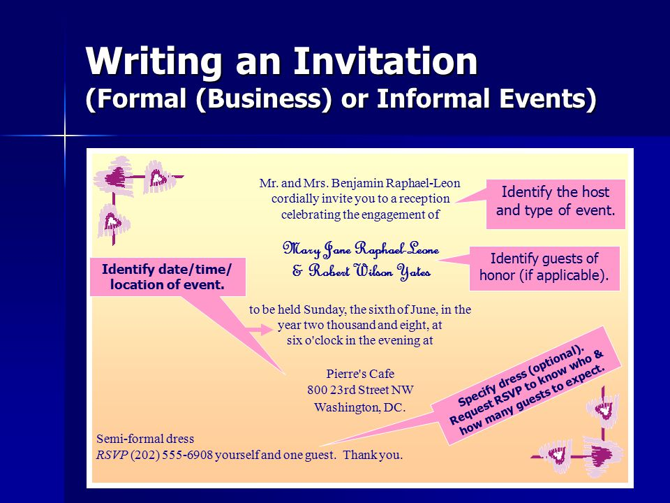 Writing an Invitation (Formal (Business) or Informal Events)