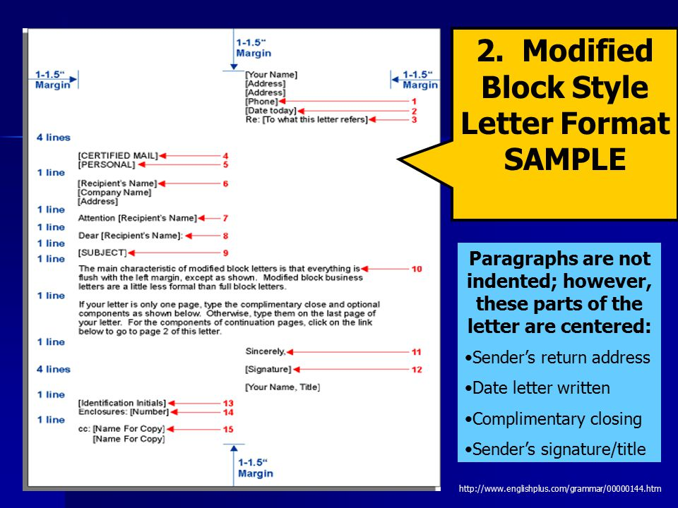 2. Modified Block Style Letter Format