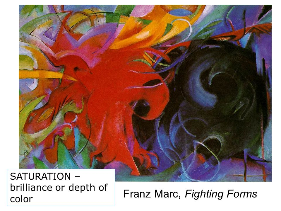 Franz Marc, Fighting Forms