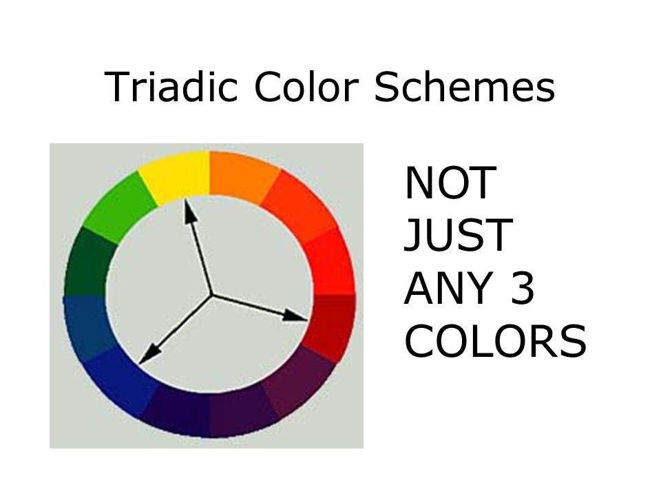 Triadic Color Schemes NOT JUST ANY 3 COLORS