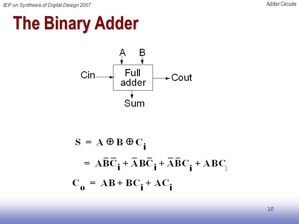 The Binary Adder