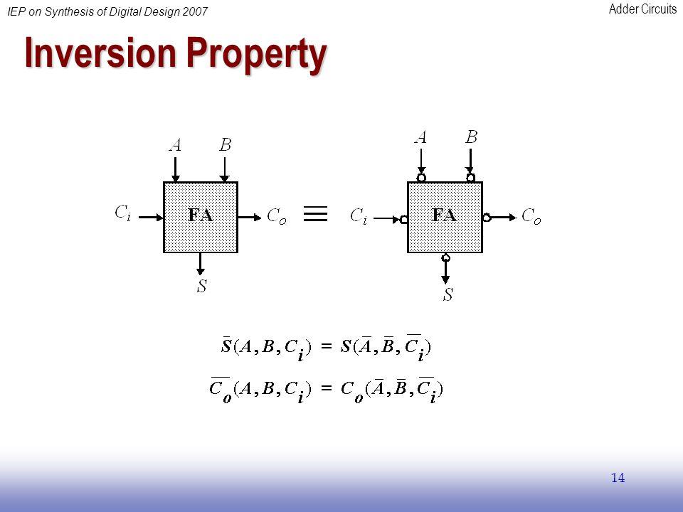 Inversion Property
