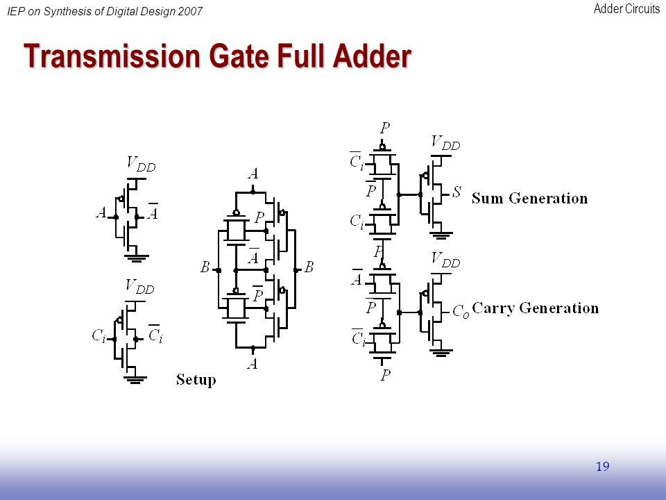 Transmission Gate Full Adder