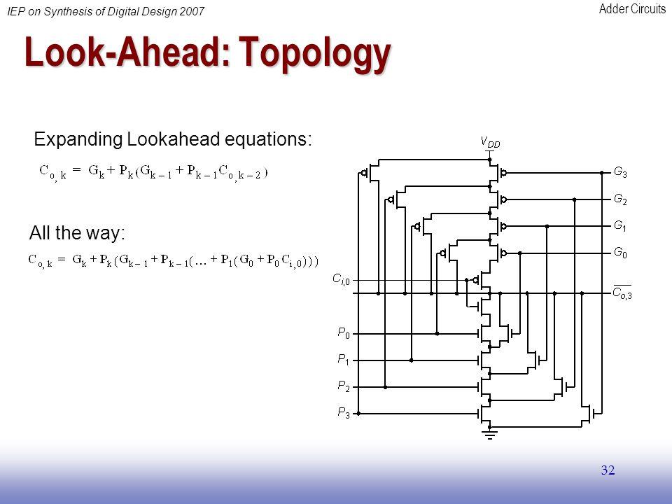 Look-Ahead: Topology Expanding Lookahead equations: All the way: