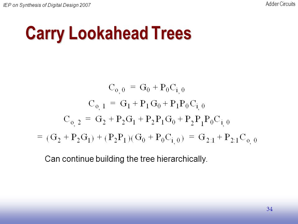 Carry Lookahead Trees Can continue building the tree hierarchically.