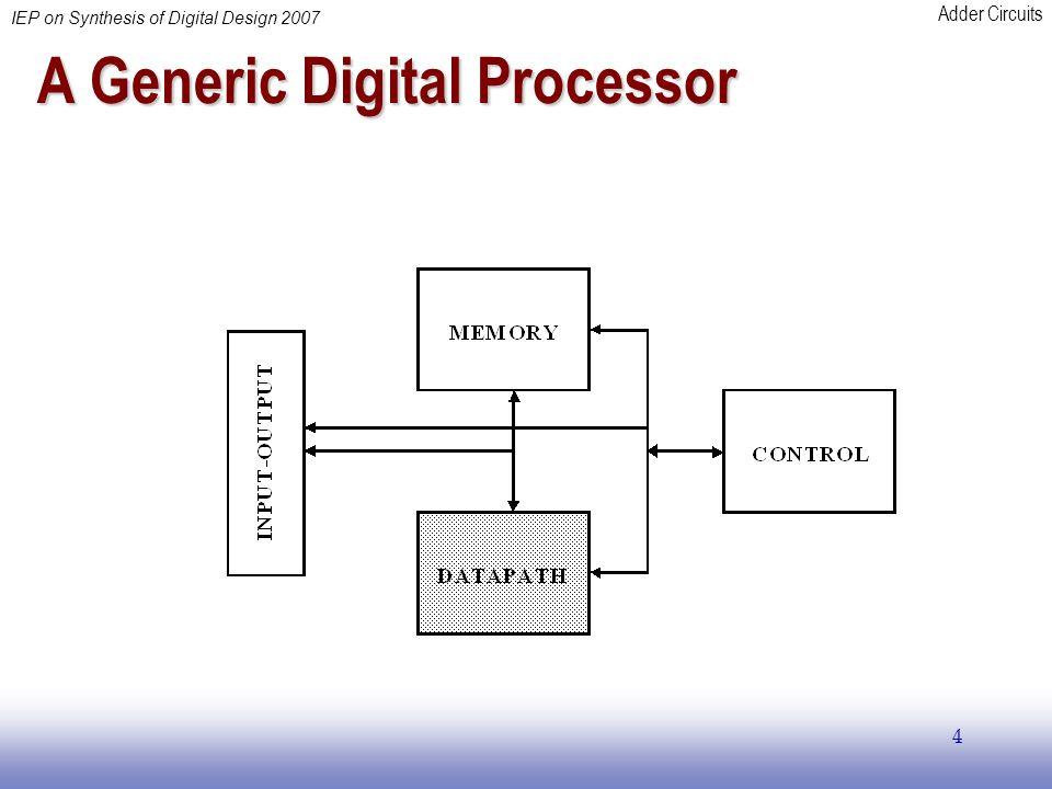 A Generic Digital Processor