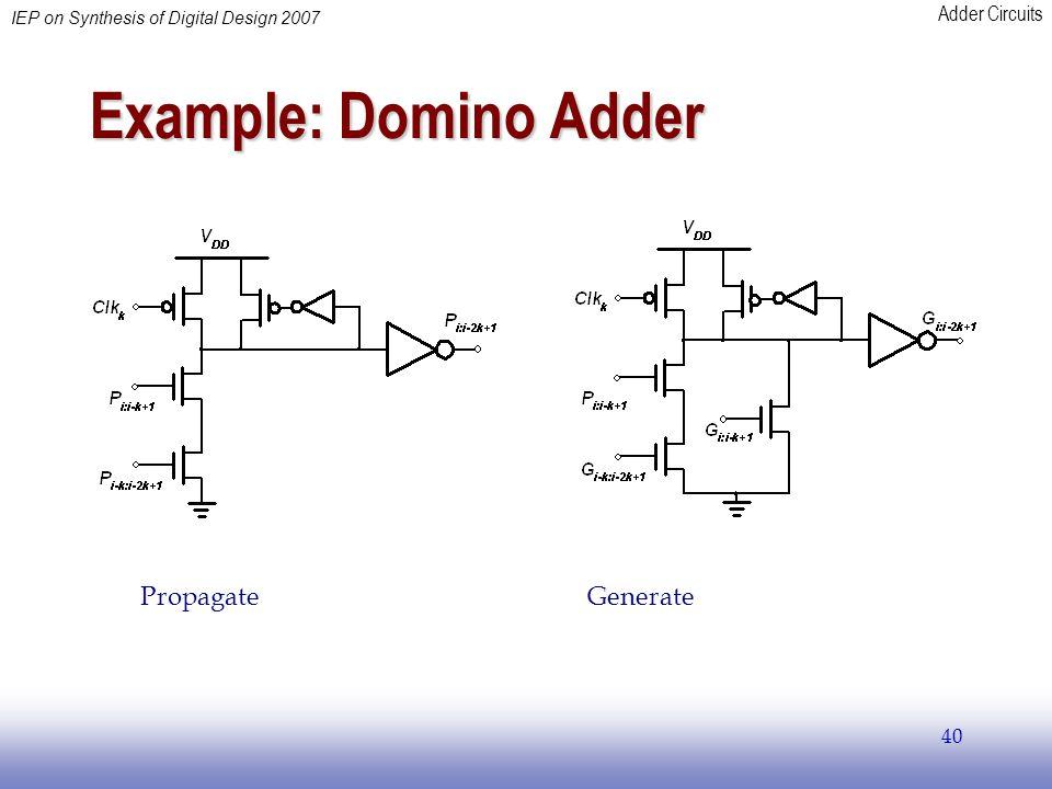 Example: Domino Adder Propagate Generate