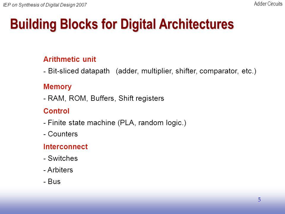 Building Blocks for Digital Architectures