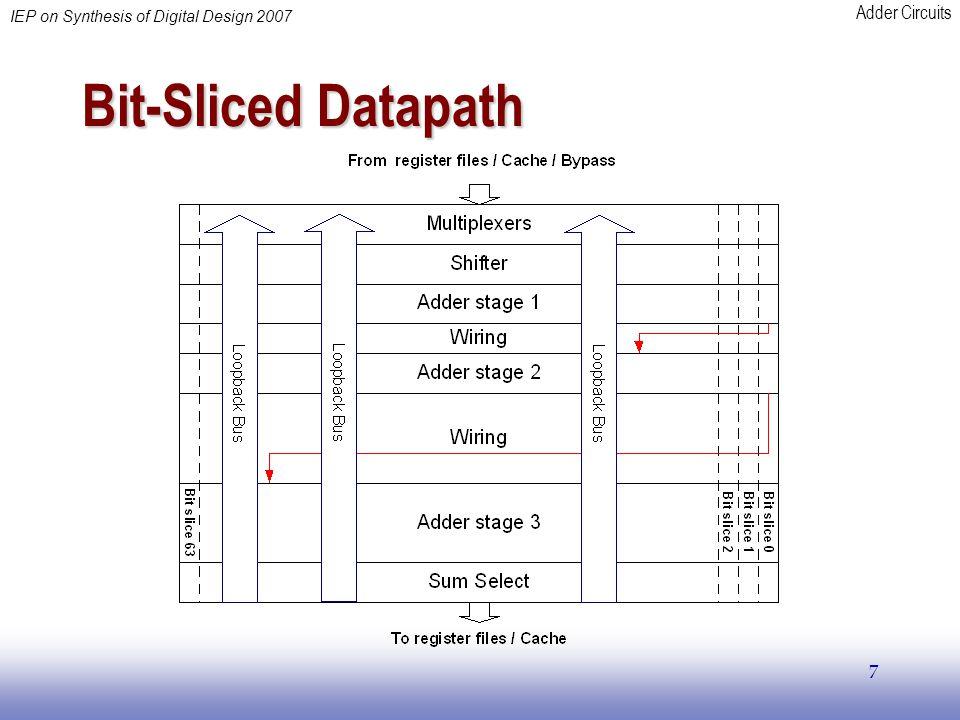 Bit-Sliced Datapath