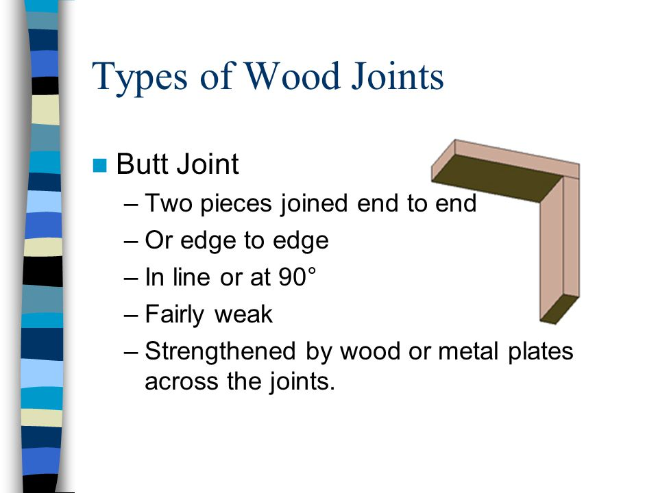 Types of Wood Joints Butt Joint Two pieces joined end to end